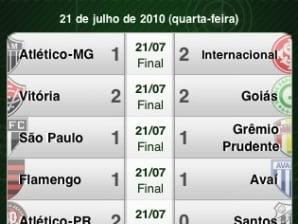 Tela mostrando o funcionamento do iG Futebol, aplicativo para iPhone e iTouch que acompanha o fut...